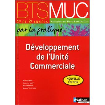Develop unit comm bts muc (p)