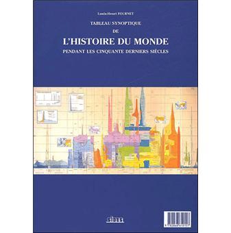 Tableau synoptique de l 39 histoire du monde pendant les - L histoire de l architecture ...