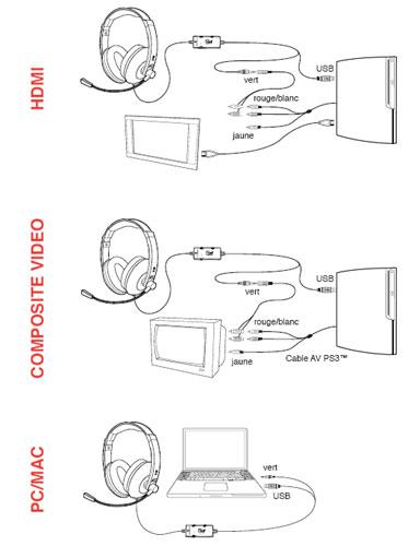 route occasion brancher casque ps3. Black Bedroom Furniture Sets. Home Design Ideas