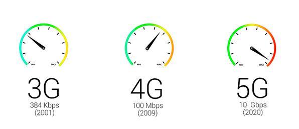 5G velocidad descarga