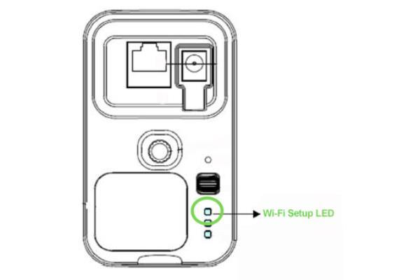 Belkin wireless cameras / Massage monterey park ca