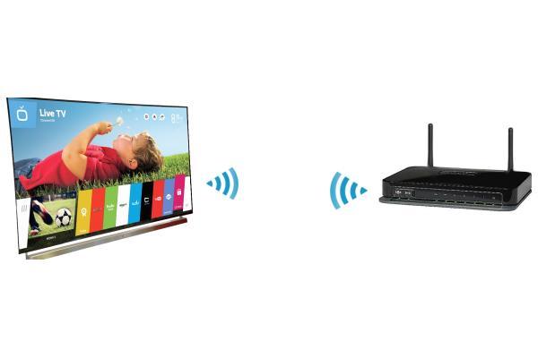 TV connectée sans fil