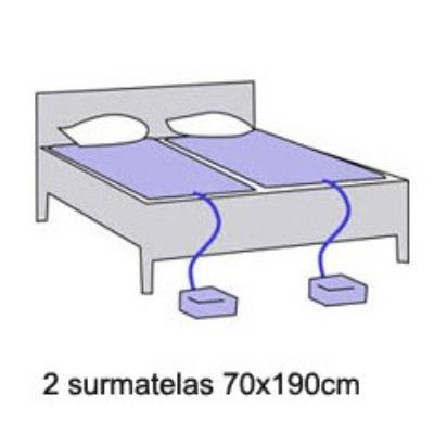 Sur-matelas Couple 2 fois 70x190cm pour 711€