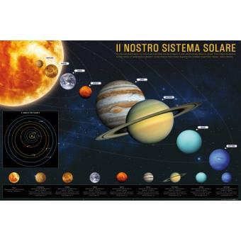 le syst me solaire posters xxl il nostro sistema solare 80x120 cm top prix sur. Black Bedroom Furniture Sets. Home Design Ideas