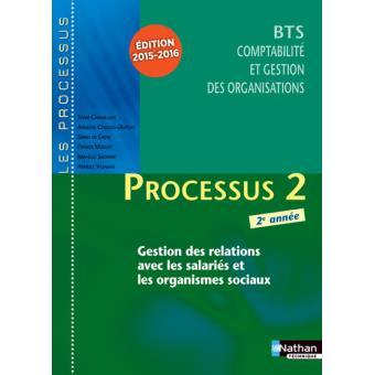 Processus 2 BTS 2e année CGO (Les processus) Elève 2015-2016