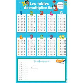 Poster ardoise les tables de multiplication broch - Les table de multiplication de 1 a 100 ...