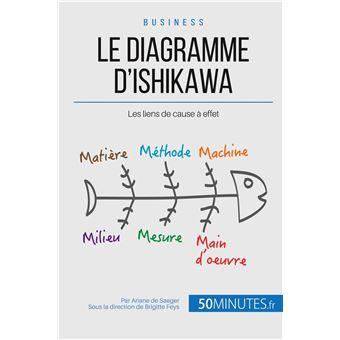 Le       diagramme       d Ishikawa    et    les       liens    de cause    effet Comment remonter    la source    d    un probl  me