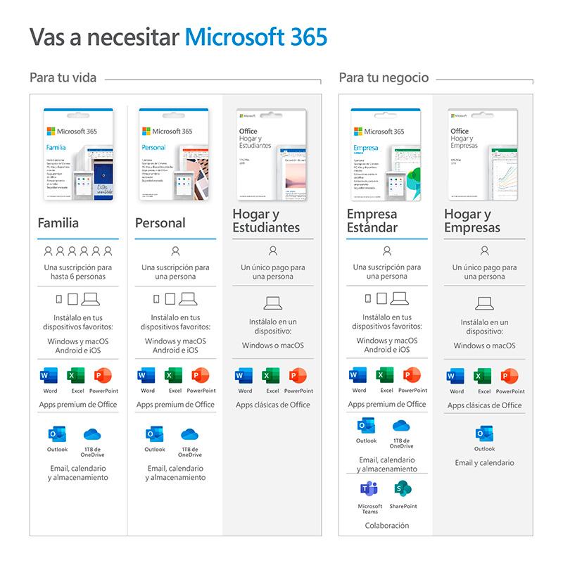 Microsoft 365 - Opciones