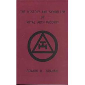 Royal Arch Masons Signs