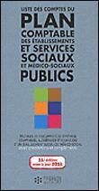 Liste des comptes du plan comptable des établissements publics