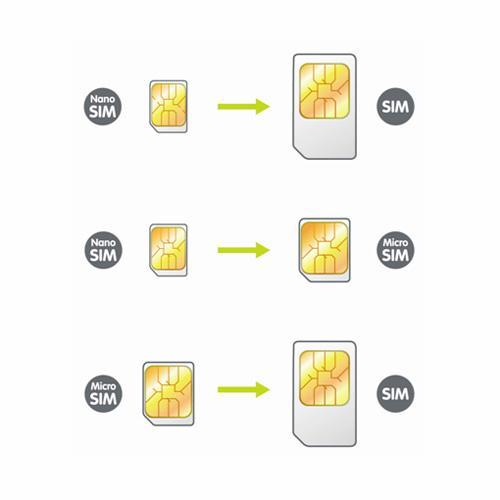 adaptateur carte nano sim Muvit Lot de 3 Adaptateurs de Carte SIM   Universel   Achat & prix