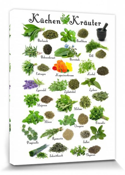 Cuisine Poster Reproduction Sur Toile, Tendue Sur Châssis - Herbes Aromatiques (80x60 cm)