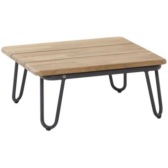 Table basse de jardin en aluminium et teck - Mobilier de ...