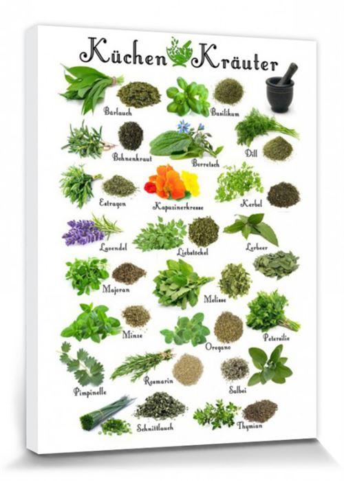 Cuisine Poster Reproduction Sur Toile, Tendue Sur Châssis - Herbes Aromatiques (40x30 cm)