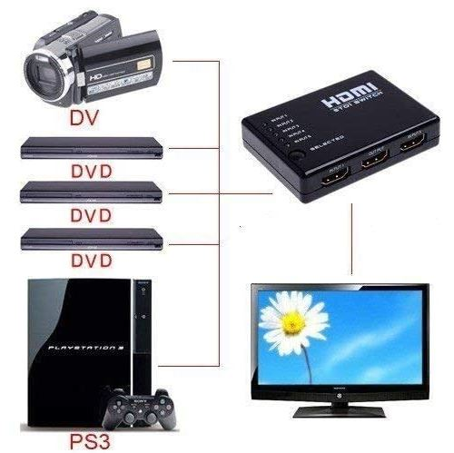 Alpexe® Commutateur HDMI 5 Ports DVD / Blu Ray / Xbox 360 / PS3 / Full HD LCD/Plasma & LED
