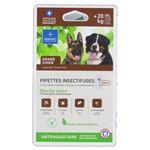 Demavic 2 Pipettes insectifuges pour Grand Chien plus de 30 kg