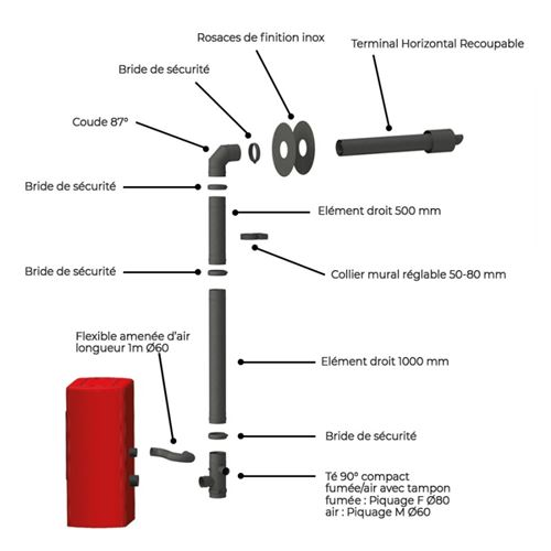 Kit ETANCHE sortie ventouse Noir Mat option wifi INTERSTOVES PACK INTERSTOVES Po/êle /à granules MARINA 11KW ETANCHE Noir