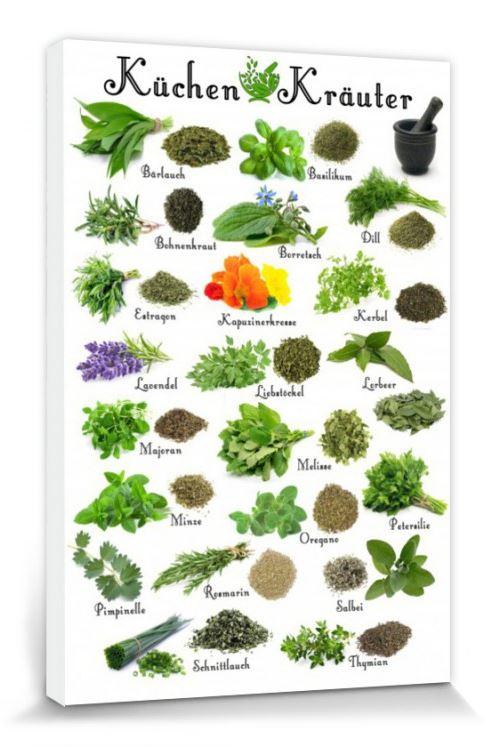 Cuisine Poster Reproduction Sur Toile, Tendue Sur Châssis - Herbes Aromatiques (120x80 cm)
