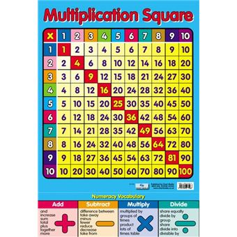 Carre Des Tables De Multiplication Mini Poster 40 X 60 Cm Poster