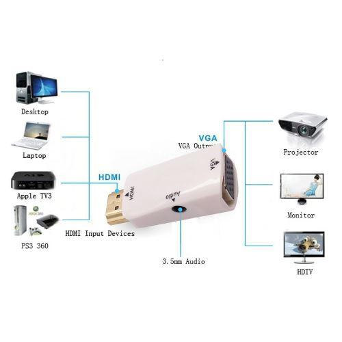 TBS®2222 Adaptateur HDMI vers VGA - HDMI mâle/VGA femelle - Avec Audio - Full HD 1080p - Blanc