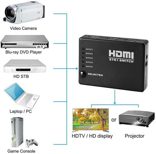 Alpexe® Commutateur HDMI 4 K 5 Ports Prend en Charge 4K, Full HD1080p, 3D avec télécommande Infrarou