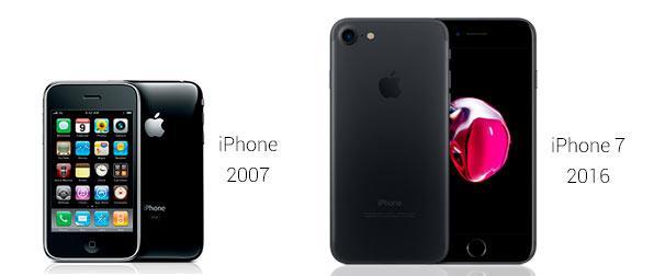 iphone-10años