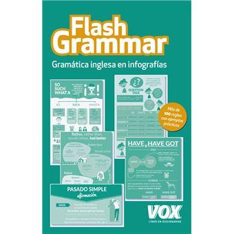 Flash grammar. Gramática inglesa en infografías