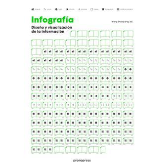 Infografía. Diseño y visualización de la información