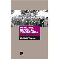 Derechas, República y elecciones - Ourense 1931-1936
