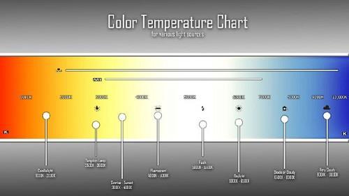 tv c est quoi cette histoire de temp rature de couleur. Black Bedroom Furniture Sets. Home Design Ideas