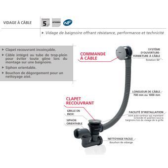 Vidage Baignoire A Cable 700mm Volant Abs Chrome Wirquin Accessoires Salles De Bain Et Wc Achat Prix Fnac