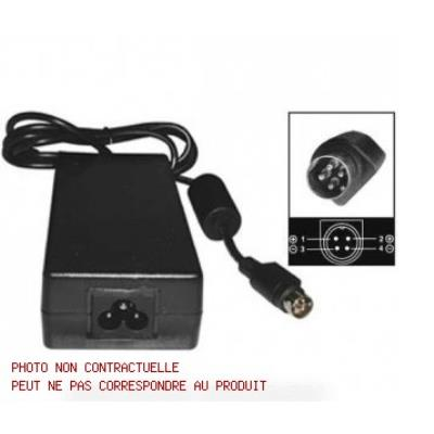 bouton band pour audiovisuel video sony