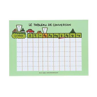 Bloc Notes A5 Tableau De Conversion Les Masses Kg Derriere La Porte Non Renseingne Broche Non Renseingne Achat Livre Fnac