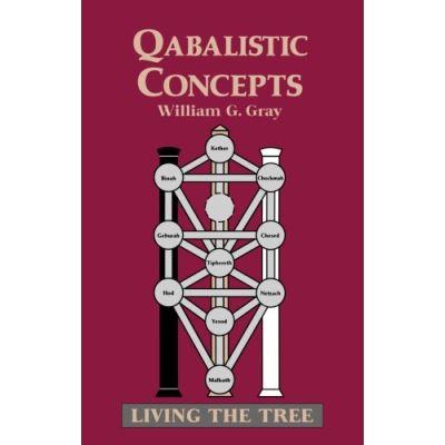 Qabalistic Concepts