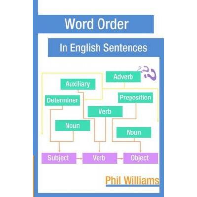 Word Order in English Sentences - [Version Originale]