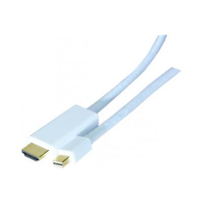 Cordon Mini Displayport 1.2 m Vers HDMI 2.0 m - 2 m