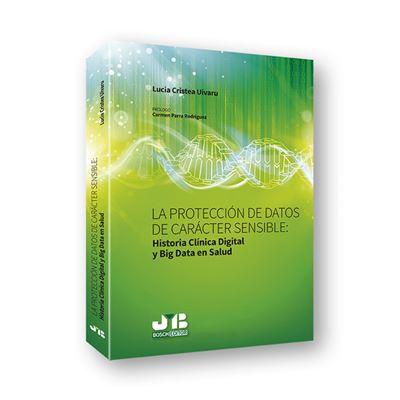 Protección De Datos Carácter Sensible