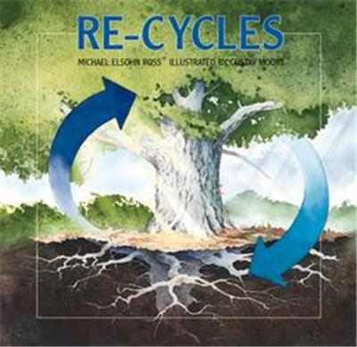 Re-cycles, Cycles