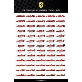 Poster Ferrari Formule 1 Évolution Tous les modèles de F1 regroupés sur un seul poster !, Poster ...