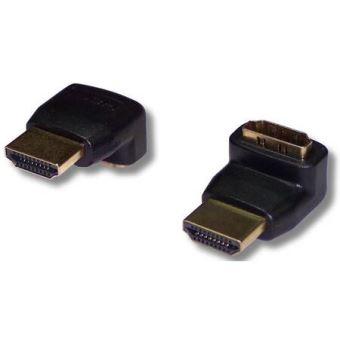 HDMI 90° LEFT & RIGHT