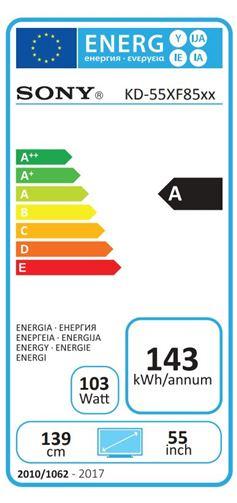 Fiche énergétique de Titre