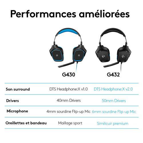 logitech casque gaming filaire g432