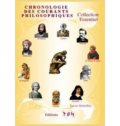 Chronologie des courants philosophiques