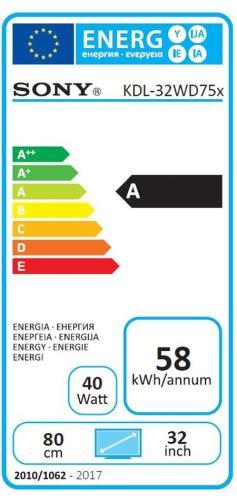 Fiche énergétique de SONY KDL32WD750BAEP FHD
