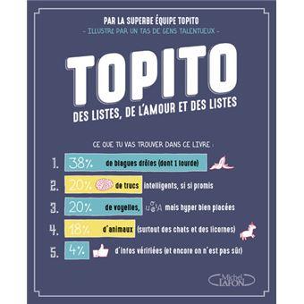 Topito Des listes, de l'amour et des listes