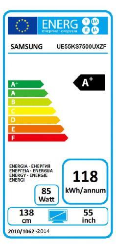 Fiche énergétique de SAMSUNG UE55KS7500 S-UHD CURVE