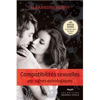 Compatibilités sexuelles par signes astrologiques