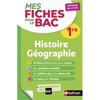Mes Fiches pour le BAC 1re Histoire Géographie