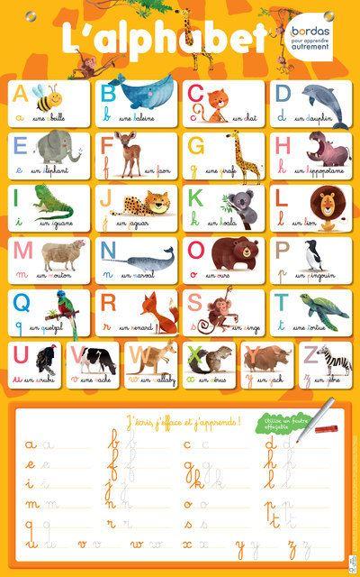 Les posters ardoises - L'alphabet