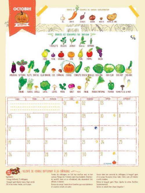 Calendrier Saison 2020.Le Calendrier 2020 Des Fruits Et Legumes De Saison